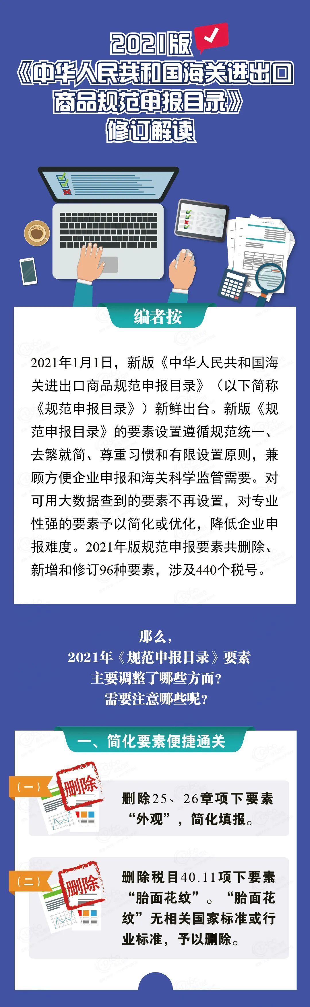中华人民共和国海关进出口商品规范申报目录》修订解读